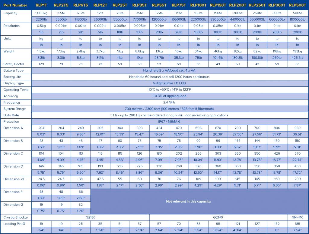 radiolink radio link plus dimenions specifications specs